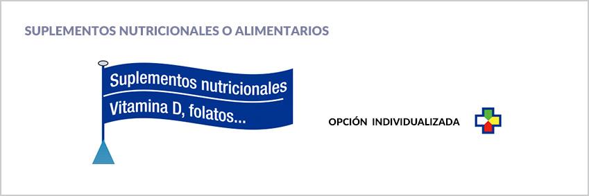 Gráfico de la cúspide de la pirámide nutricional